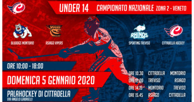 Quinta di Campionato per l'U14